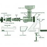 accessori estrattore di succo z-star 710